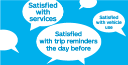 Satisfied with services
